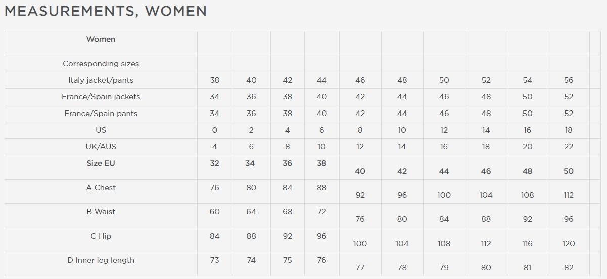 Halti Size Chart